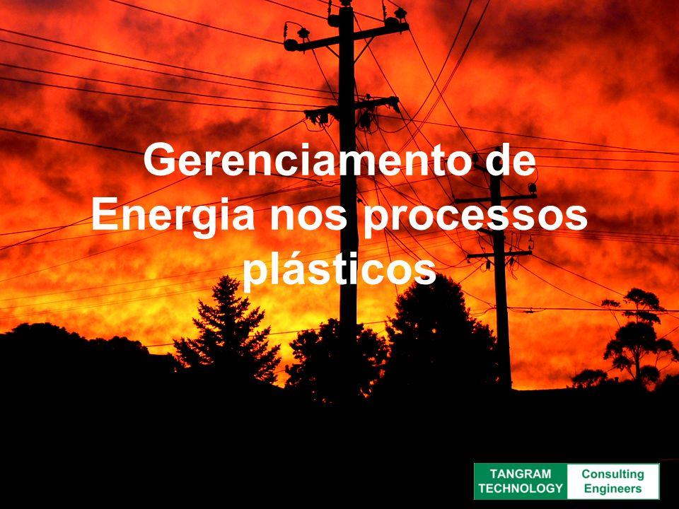 Por que preocupar-se com energia.