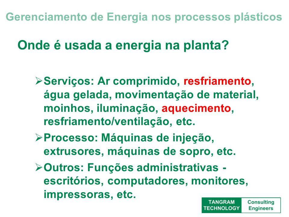 Onde é usada a energia na planta? Serviços: Ar comprimido, resfriamento, água gelada, movimentação de material, moinhos, iluminação, aquecimento, resf