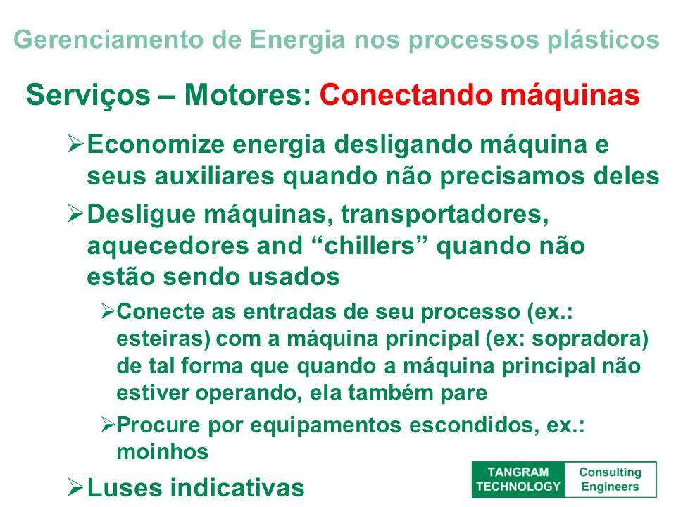 Serviços – Motores: Conectando máquinas Economize energia desligando máquina e seus auxiliares quando não precisamos deles Desligue máquinas, transpor