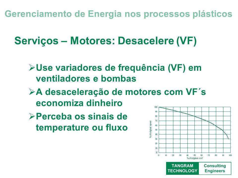 Serviços – Motores: Desacelere (VF) Use variadores de frequência (VF) em ventiladores e bombas A desaceleração de motores com VF´s economiza dinheiro