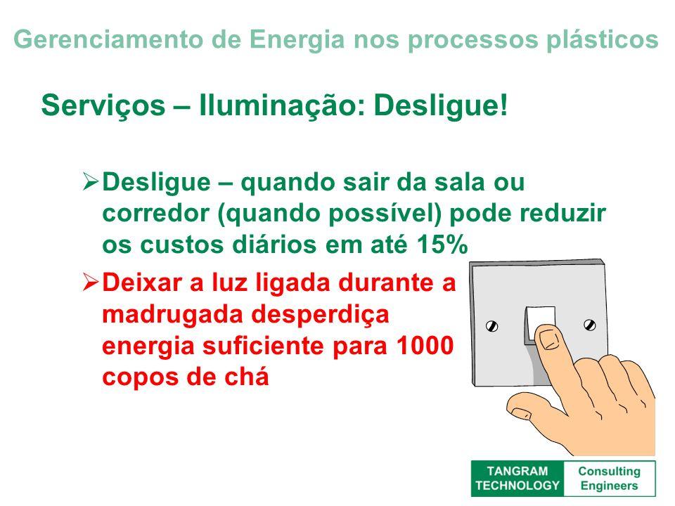 Serviços – Iluminação: Desligue! Desligue – quando sair da sala ou corredor (quando possível) pode reduzir os custos diários em até 15% Deixar a luz l