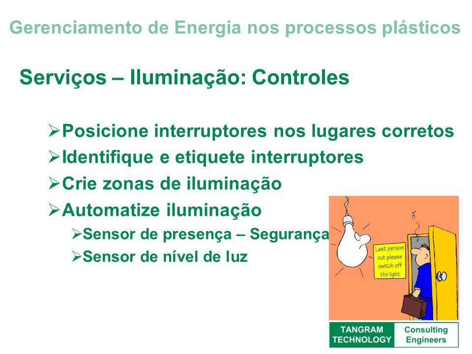 Serviços – Iluminação: Controles Posicione interruptores nos lugares corretos Identifique e etiquete interruptores Crie zonas de iluminação Automatize