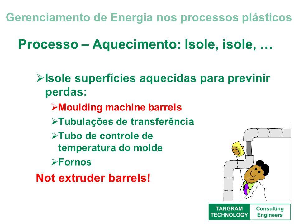 Processo – Aquecimento: Isole, isole, … Isole superfícies aquecidas para previnir perdas: Moulding machine barrels Tubulações de transferência Tubo de