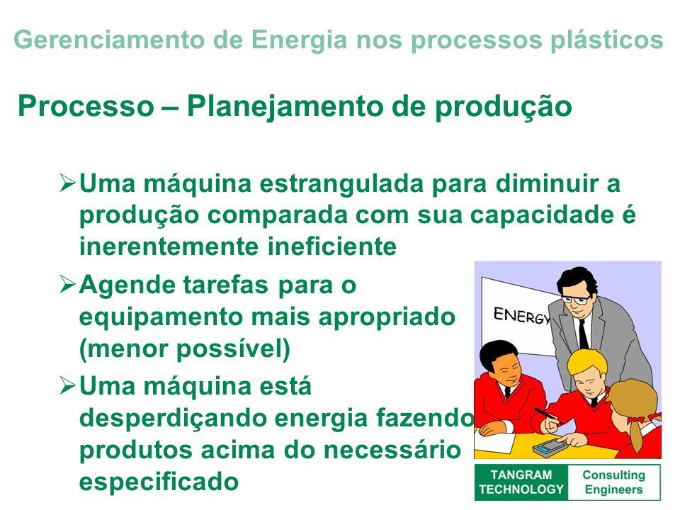 Processo – Planejamento de produção Uma máquina estrangulada para diminuir a produção comparada com sua capacidade é inerentemente ineficiente Agende