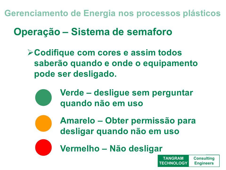 Operação – Sistema de semaforo Codifique com cores e assim todos saberão quando e onde o equipamento pode ser desligado. Verde – desligue sem pergunta