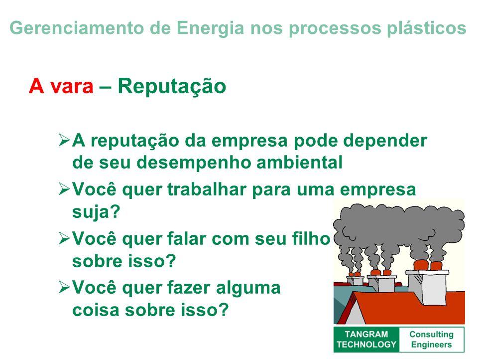 As áreas báscias: Gerenciamento Serviços Processo Operação Gerenciamento de Energia nos processos plásticos