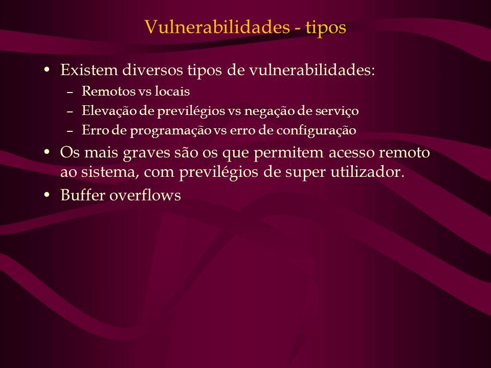 Vulnerabilidades - tipos Existem diversos tipos de vulnerabilidades: –Remotos vs locais –Elevação de previlégios vs negação de serviço –Erro de progra