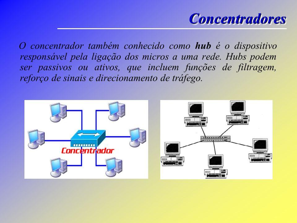 ConcentradoresConcentradores O Hub é indicado para redes com poucos terminais, pois o mesmo não comporta um grande volume de informações passando por ele ao mesmo tempo devido sua metodologia de trabalho por broadcast, que envia a mesma informação dentro de uma rede para todas as máquinas interligadas.