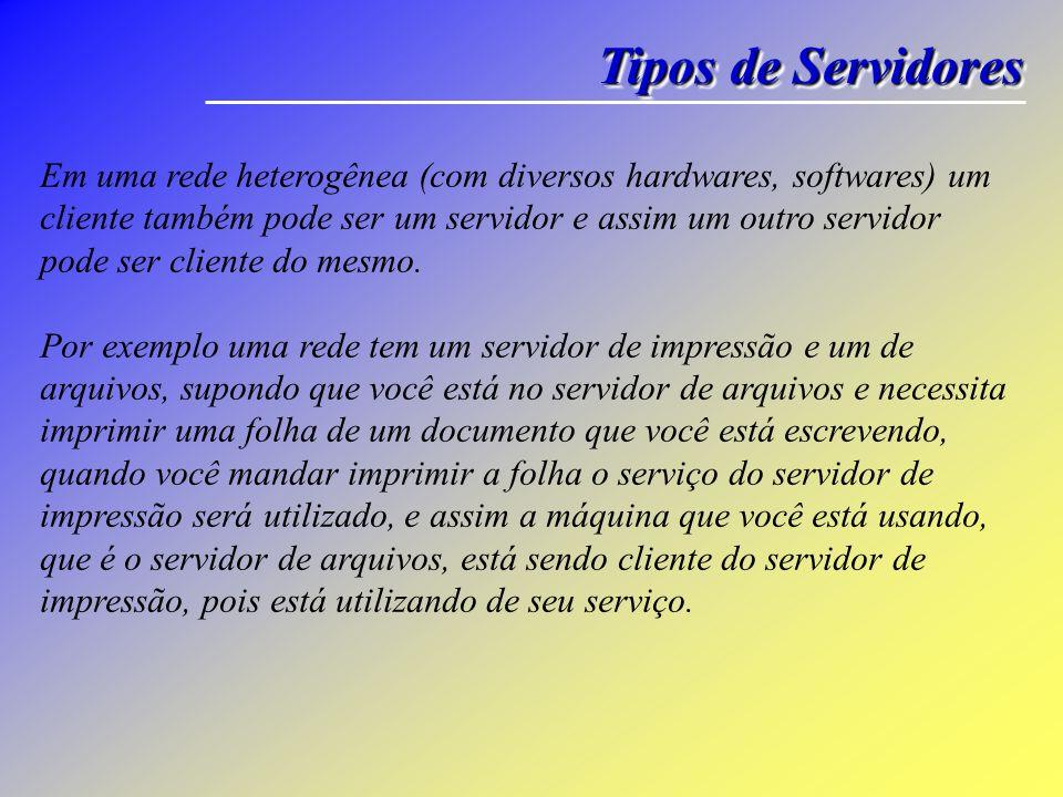 Tipos de Servidores Em uma rede heterogênea (com diversos hardwares, softwares) um cliente também pode ser um servidor e assim um outro servidor pode