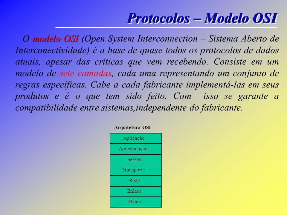 Protocolos – Modelo OSI modelo OSI O modelo OSI (Open System Interconnection – Sistema Aberto de Interconectividade) é a base de quase todos os protoc