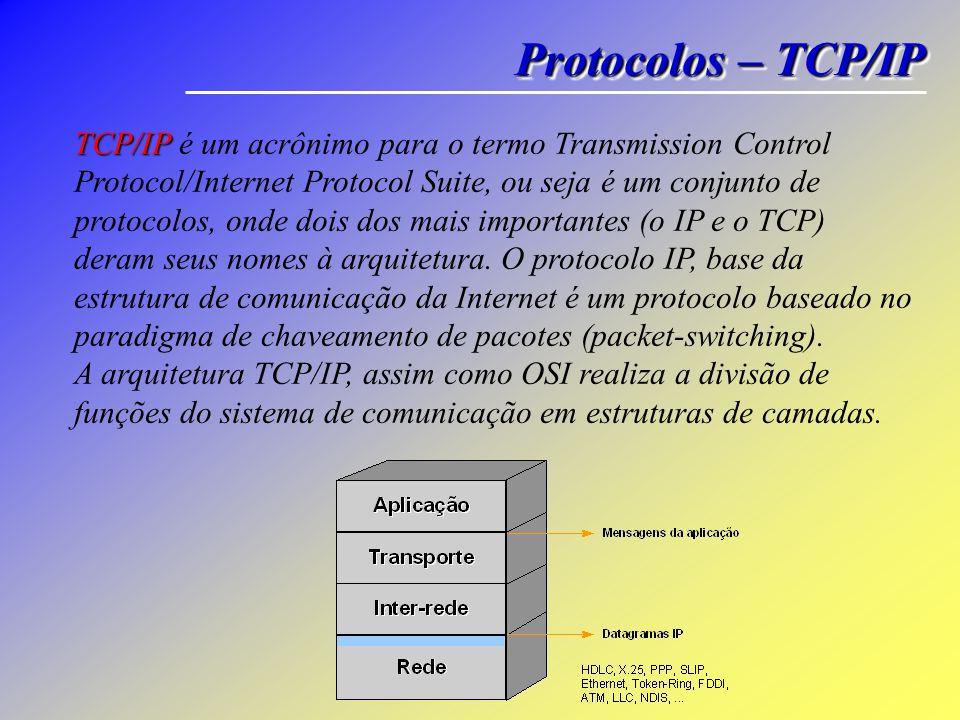 Protocolos – TCP/IP TCP/IP TCP/IP é um acrônimo para o termo Transmission Control Protocol/Internet Protocol Suite, ou seja é um conjunto de protocolo