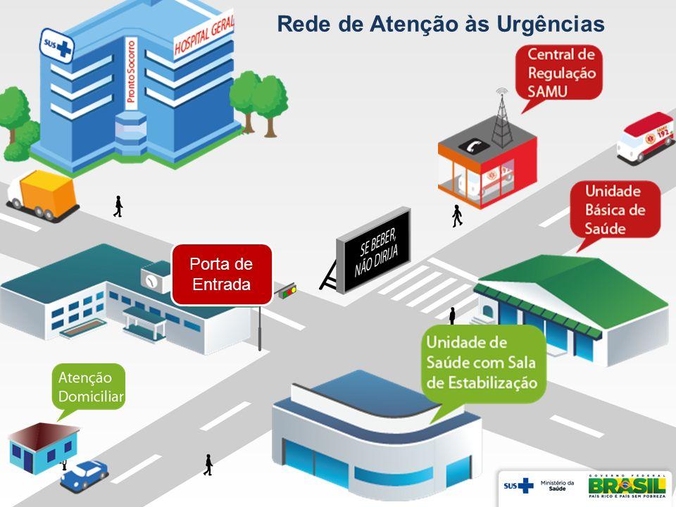 Rede de Atenção às Urgências Porta de Entrada
