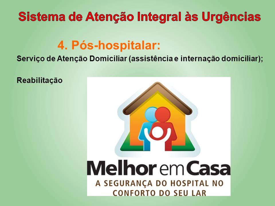 4. Pós-hospitalar: Serviço de Atenção Domiciliar (assistência e internação domiciliar); Reabilitação