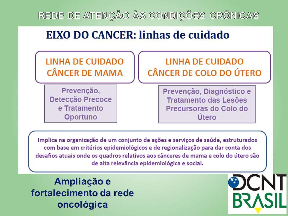 Ampliação e fortalecimento da rede oncológica