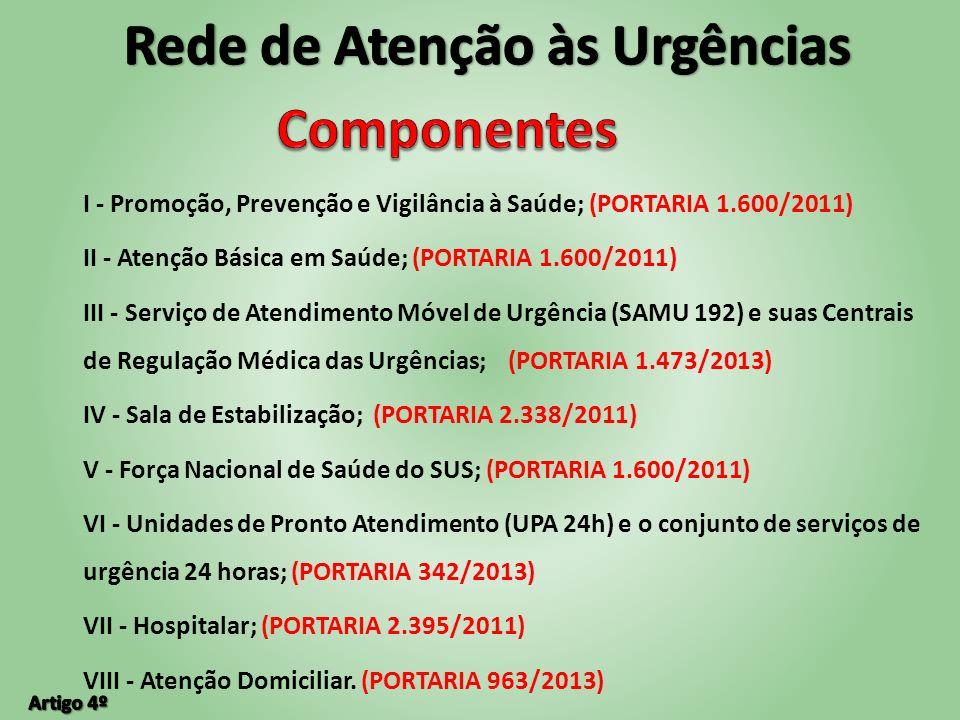 PLANO DE AÇÃO REGIONAL DAS REDES DE ATENÇÃO ÀS URGÊNCIAS SALA DE ESTABILIZAÇÃO REGIONAL MÉDIO AMAZONAS ITACOATIARA86.839Hospital Regional José Mendes ITAPIRANGA8.211Hospital Regional Miguel Batista de Oliveira SÃO SEBASTIÃO DO UATUMÃ10.705Hospital Dona Rosa Fabiano Falabela SILVES8.444Unidade Hospitalar de Silves URUCARÁ17.094Unidade Hospitalar de Urucará URUCURITUBA17.837Hospital Dr.