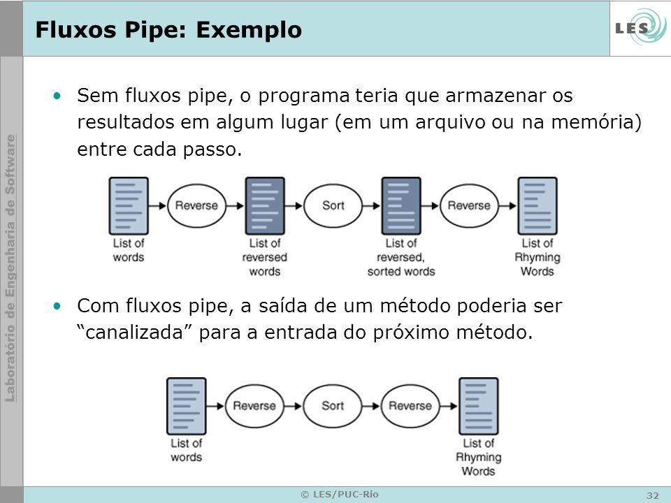 32 © LES/PUC-Rio Fluxos Pipe: Exemplo Sem fluxos pipe, o programa teria que armazenar os resultados em algum lugar (em um arquivo ou na memória) entre