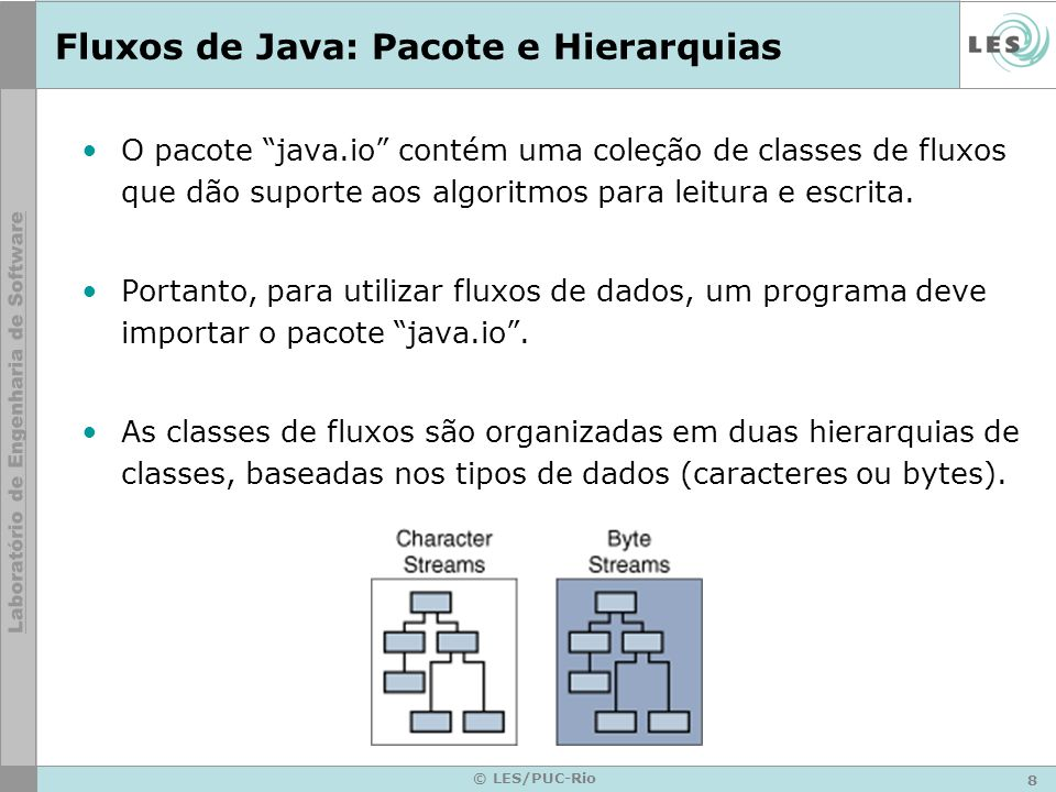 19 © LES/PUC-Rio Fluxos de Arquivo: Exemplo Copy import java.io.*; public class Copy { public static void main(String[] args) throws IOException { File inputFile = new File( farrago.txt ); File outputFile = new File( outagain.txt ); FileReader in = new FileReader(inputFile); FileWriter out = new FileWriter(outputFile); int c; while ((c = in.read()) != -1) out.write(c); in.close(); out.close(); }