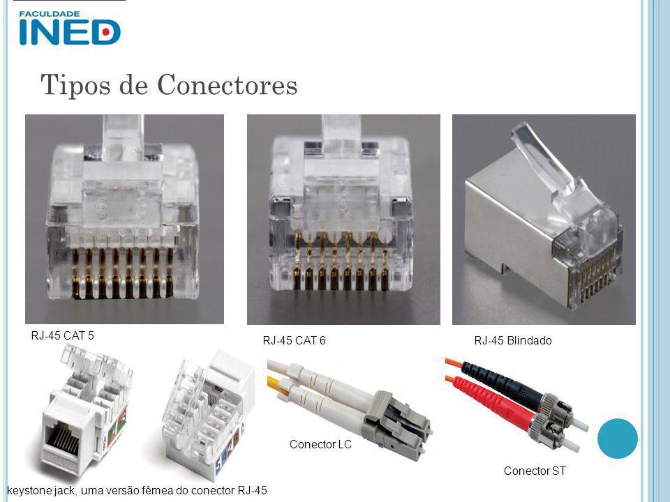 Tipos de Conectores RJ-45 CAT 5 RJ-45 CAT 6RJ-45 Blindado keystone jack, uma versão fêmea do conector RJ-45 Conector LC Conector ST