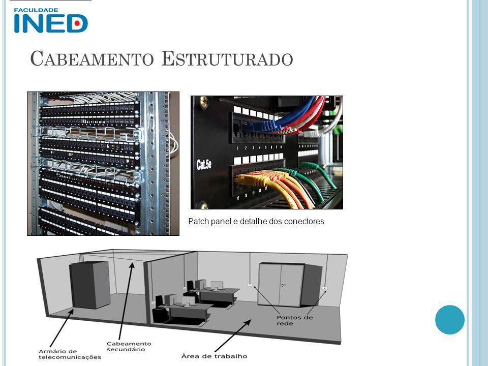 C ABEAMENTO E STRUTURADO Patch panel e detalhe dos conectores