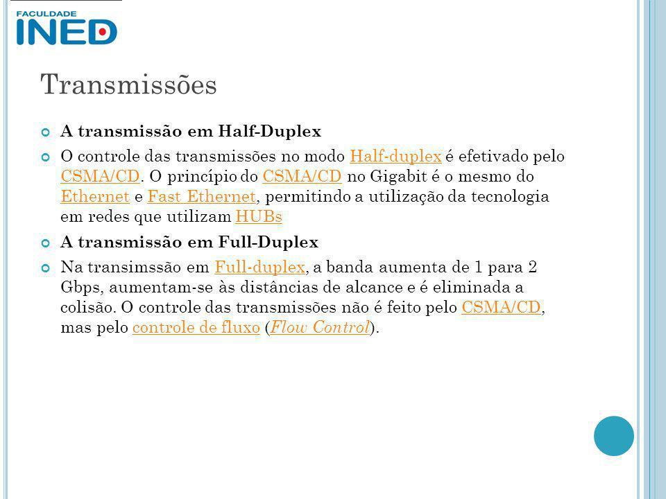 Transmissões A transmissão em Half-Duplex O controle das transmissões no modo Half-duplex é efetivado pelo CSMA/CD. O princípio do CSMA/CD no Gigabit