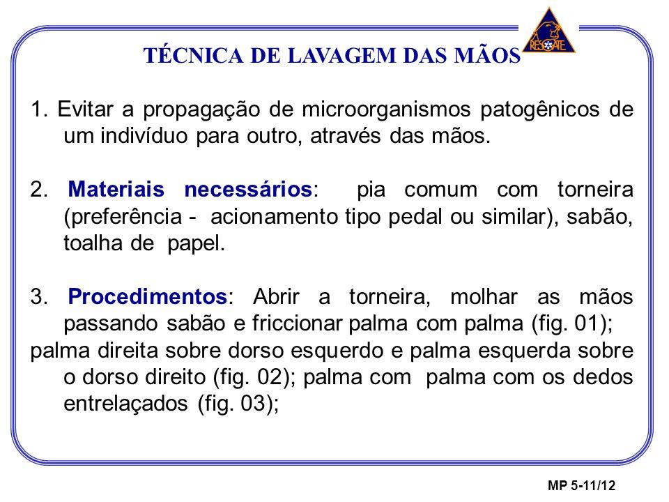 TÉCNICA DE LAVAGEM DAS MÃOS 1.
