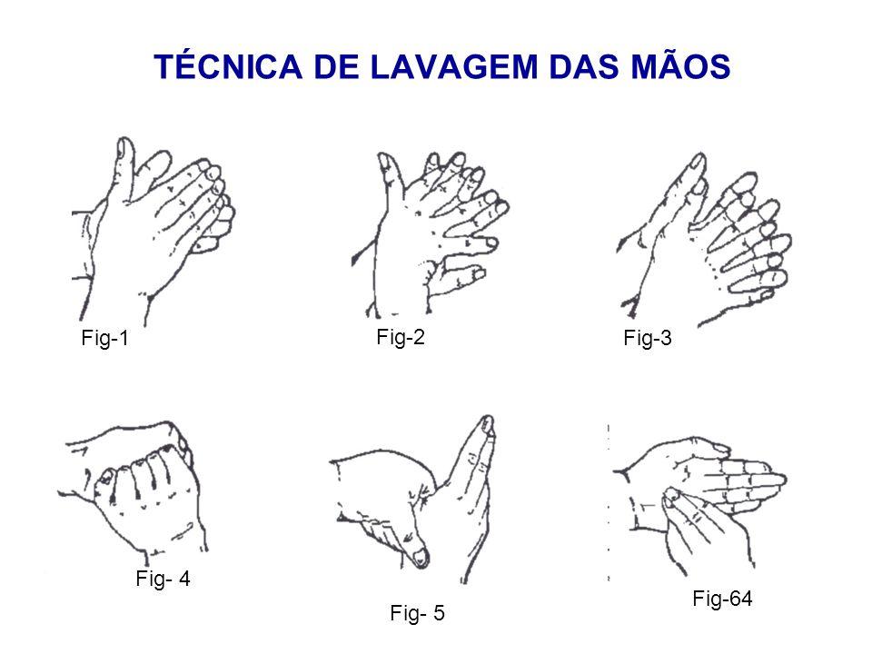 TÉCNICA DE LAVAGEM DAS MÃOS Fig-1 Fig-2 Fig-3 Fig- 4 Fig- 5 Fig-64