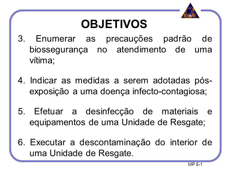 MP 5-1 3.Enumerar as precauções padrão de biossegurança no atendimento de uma vítima; 4.