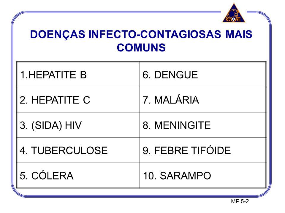 DOENÇAS INFECTO-CONTAGIOSAS MAIS COMUNS MP 5-2 1.HEPATITE B6.