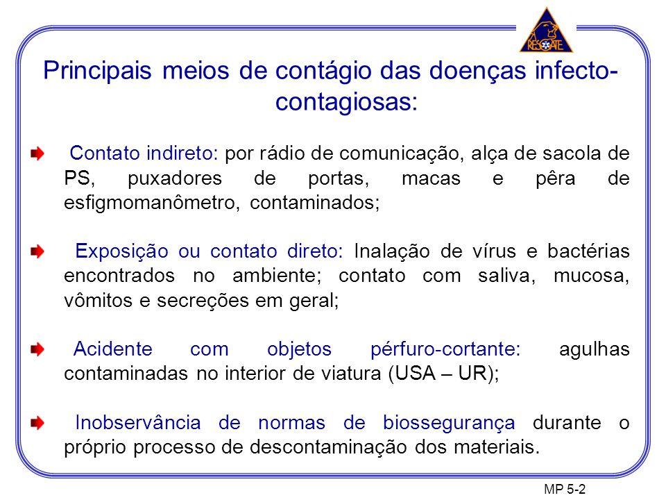 Principais meios de contágio das doenças infecto- contagiosas: Contato indireto: por rádio de comunicação, alça de sacola de PS, puxadores de portas, macas e pêra de esfigmomanômetro, contaminados; Exposição ou contato direto: Inalação de vírus e bactérias encontrados no ambiente; contato com saliva, mucosa, vômitos e secreções em geral; Acidente com objetos pérfuro-cortante: agulhas contaminadas no interior de viatura (USA – UR); Inobservância de normas de biossegurança durante o próprio processo de descontaminação dos materiais.