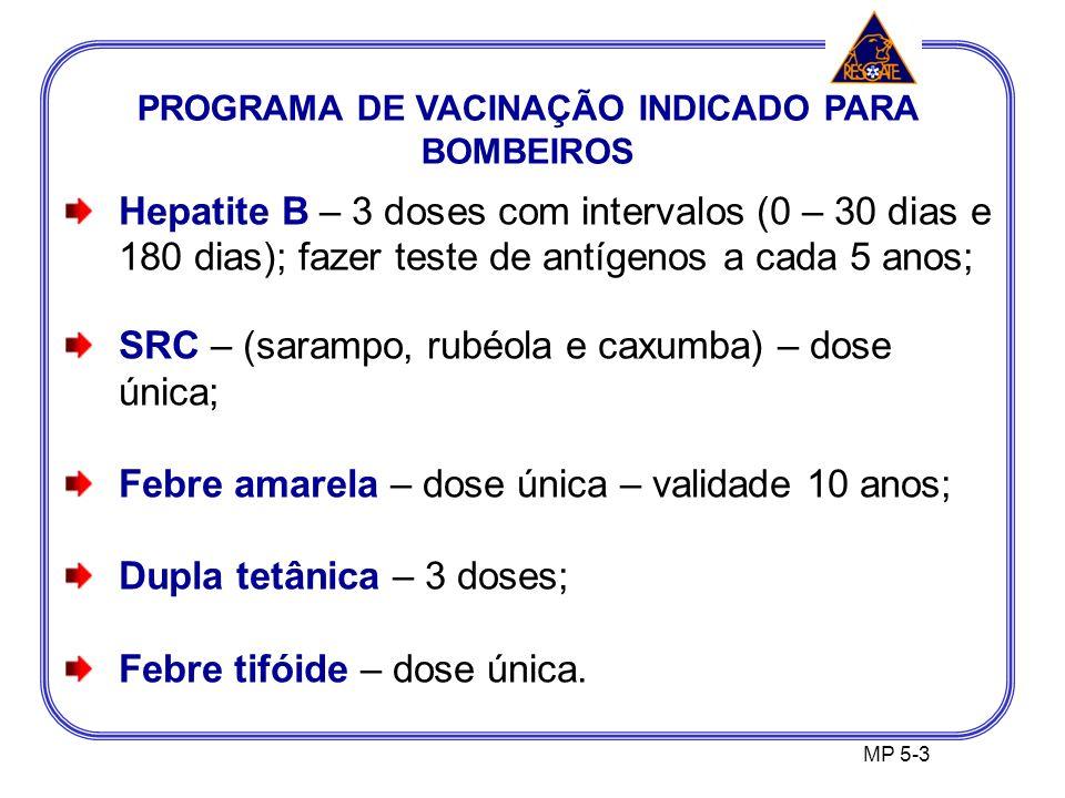 PROGRAMA DE VACINAÇÃO INDICADO PARA BOMBEIROS MP 5-3 Hepatite B – 3 doses com intervalos (0 – 30 dias e 180 dias); fazer teste de antígenos a cada 5 anos; SRC – (sarampo, rubéola e caxumba) – dose única; Febre amarela – dose única – validade 10 anos; Dupla tetânica – 3 doses; Febre tifóide – dose única.