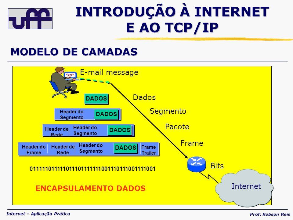 Internet – Aplicação Prática Prof: Robson Reis MODELO DE CAMADAS DADOS Header do Segmento DADOS Header do Segmento Header de Rede DADOS Header do Segmento Header de Rede Header do Frame Trailer E-mail message Dados Segmento Pacote Frame Bits 011111011111011101111111001110111001111001 ENCAPSULAMENTO DADOS Internet INTRODUÇÃO À INTERNET E AO TCP/IP