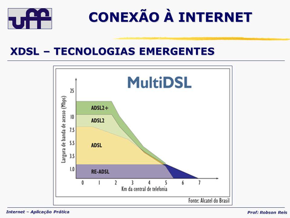 Internet – Aplicação Prática Prof: Robson Reis XDSL – TECNOLOGIAS EMERGENTES CONEXÃO À INTERNET