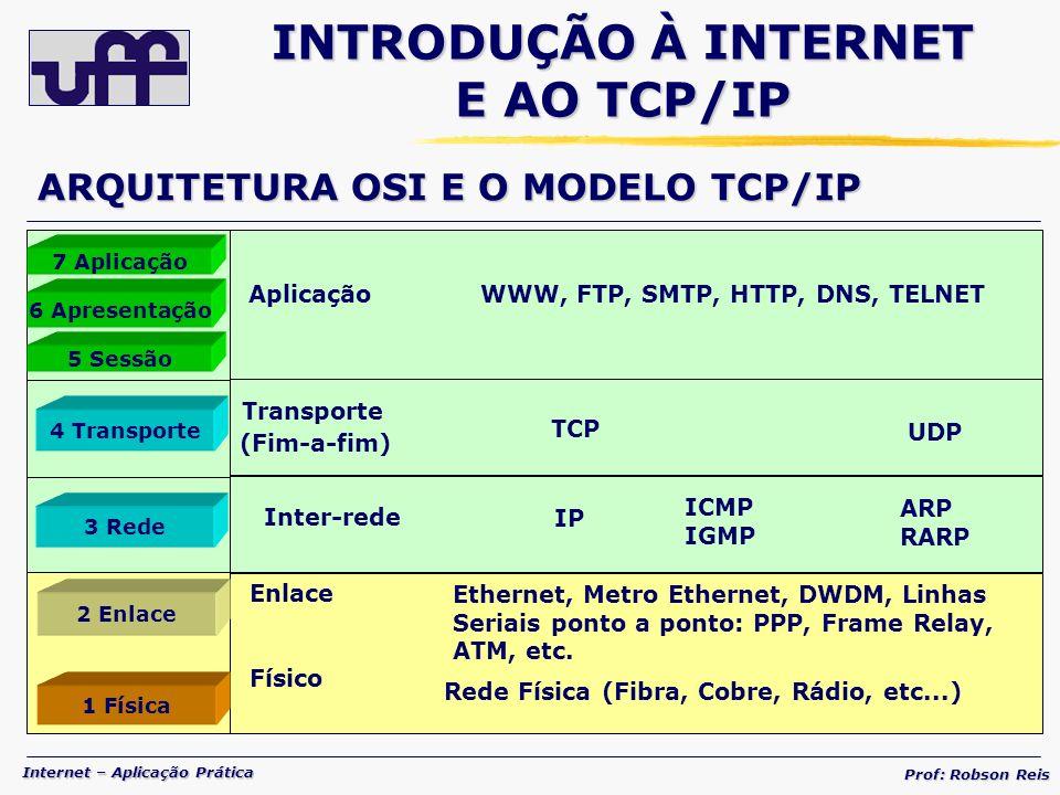 Internet – Aplicação Prática Prof: Robson Reis Aplicação WWW, FTP, SMTP, HTTP, DNS, TELNET Transporte (Fim-a-fim) TCP Inter-rede IP Ethernet, Metro Ethernet, DWDM, Linhas Seriais ponto a ponto: PPP, Frame Relay, ATM, etc.
