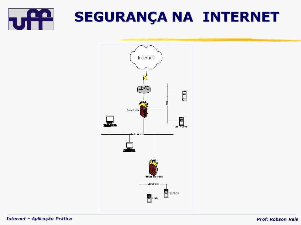 Internet – Aplicação Prática Prof: Robson Reis SEGURANÇA NA INTERNET