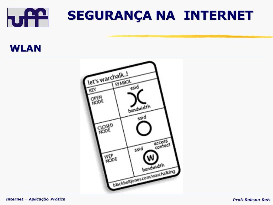 Internet – Aplicação Prática Prof: Robson Reis WLAN SEGURANÇA NA INTERNET