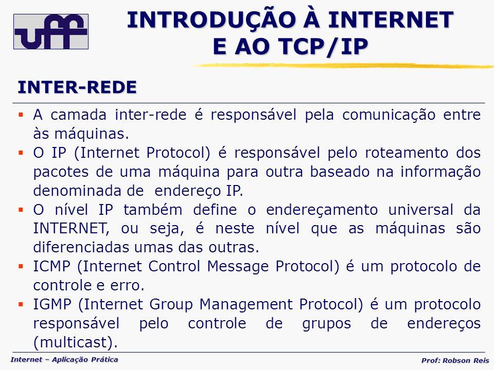 Internet – Aplicação Prática Prof: Robson Reis A camada inter-rede é responsável pela comunicação entre às máquinas.