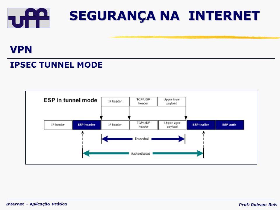 Internet – Aplicação Prática Prof: Robson Reis VPN IPSEC TUNNEL MODE SEGURANÇA NA INTERNET