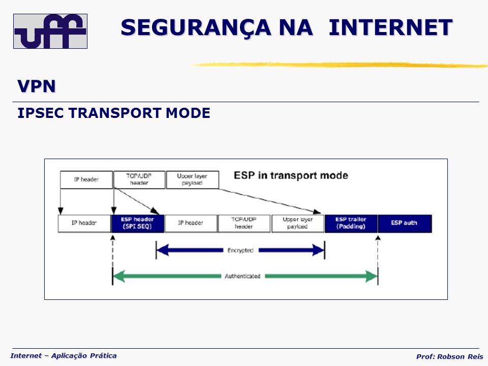 Internet – Aplicação Prática Prof: Robson Reis VPN IPSEC TRANSPORT MODE SEGURANÇA NA INTERNET