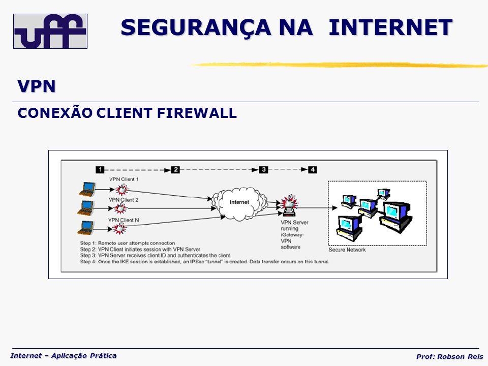 Internet – Aplicação Prática Prof: Robson Reis VPN CONEXÃO CLIENT FIREWALL SEGURANÇA NA INTERNET