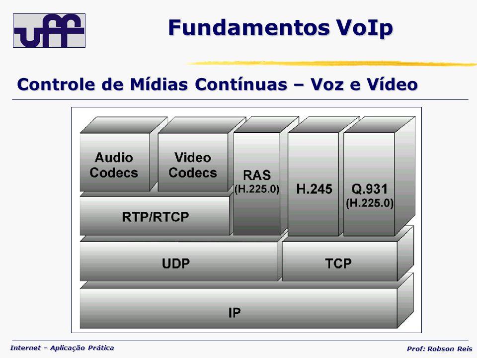 Internet – Aplicação Prática Prof: Robson Reis Controle de Mídias Contínuas – Voz e Vídeo Fundamentos VoIp