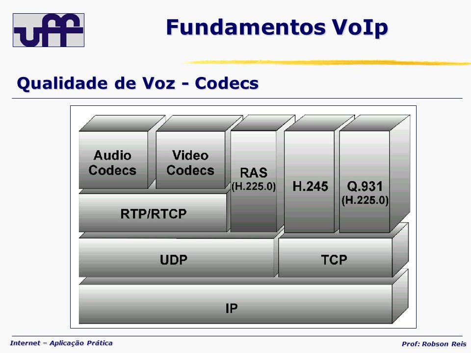 Internet – Aplicação Prática Prof: Robson Reis Qualidade de Voz - Codecs Fundamentos VoIp