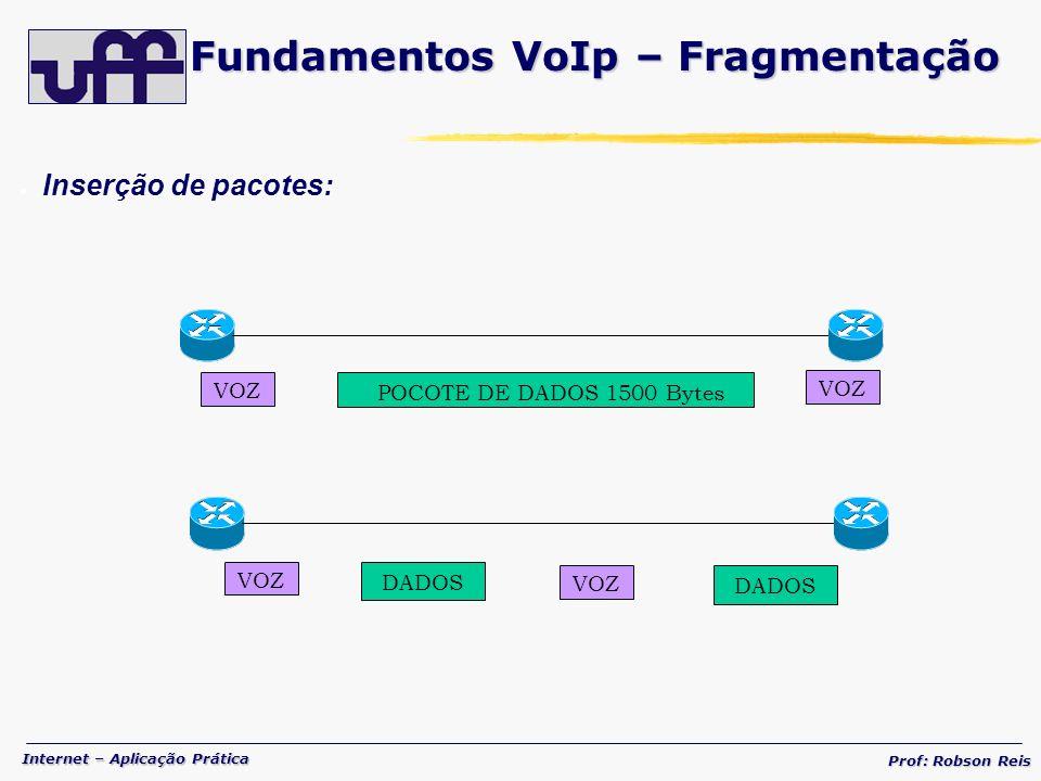 Internet – Aplicação Prática Prof: Robson Reis Inserção de pacotes: VOZ POCOTE DE DADOS 1500 Bytes VOZ DADOS VOZ DADOS Fundamentos VoIp – Fragmentação