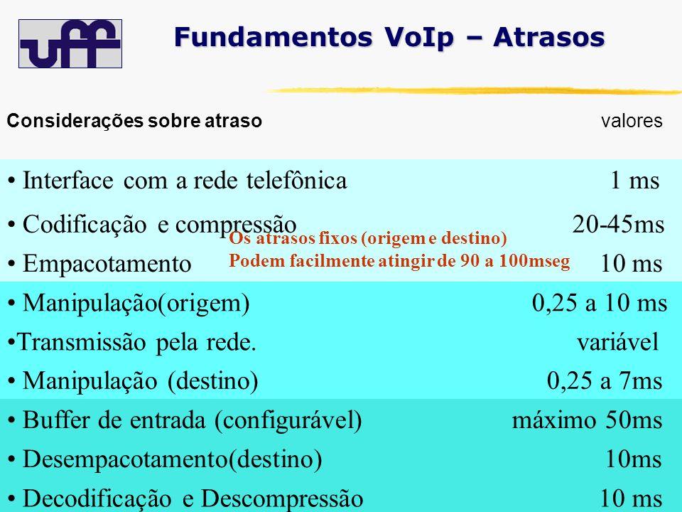 Internet – Aplicação Prática Prof: Robson Reis Considerações sobre atraso valores Decodificação e Descompressão 10 ms Desempacotamento(destino) 10ms Buffer de entrada (configurável) máximo 50ms Manipulação (destino) 0,25 a 7ms Transmissão pela rede.