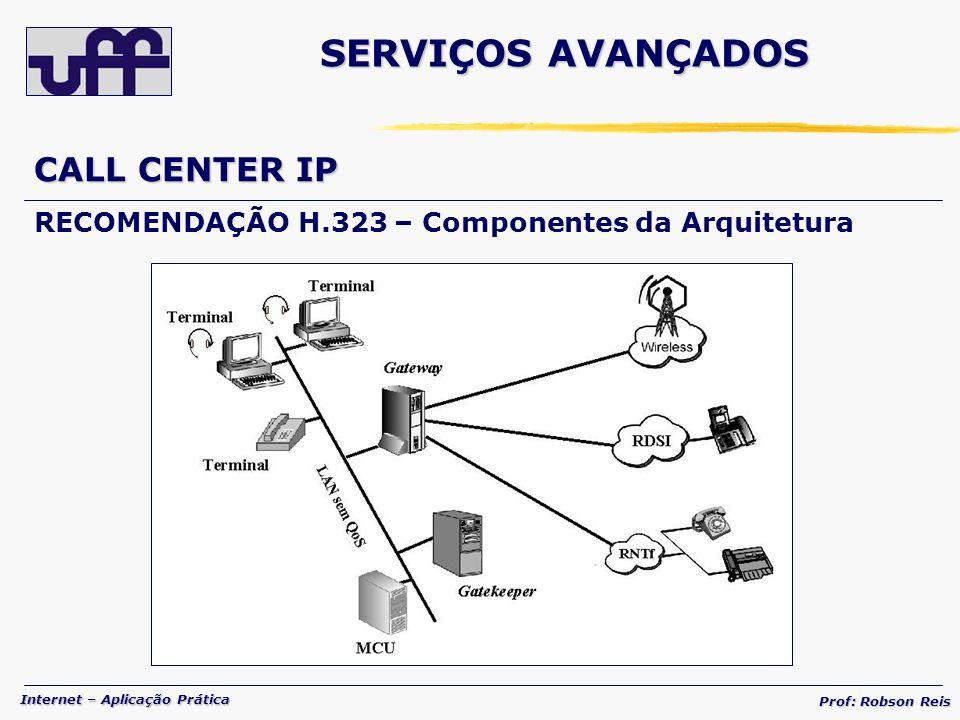 Internet – Aplicação Prática Prof: Robson Reis CALL CENTER IP RECOMENDAÇÃO H.323 – Componentes da Arquitetura SERVIÇOS AVANÇADOS