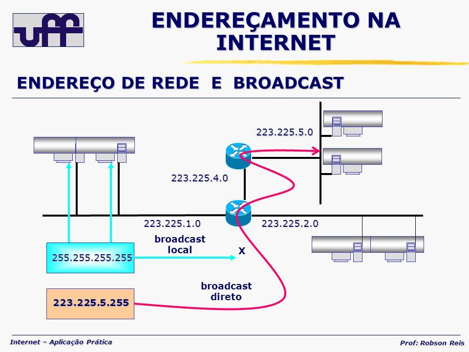 Internet – Aplicação Prática Prof: Robson Reis 223.225.1.0 223.225.4.0 223.225.2.0 223.225.5.0 223.225.5.255 255.255.255.255 X broadcast local broadcast direto ENDEREÇAMENTO NA INTERNET ENDEREÇO DE REDE E BROADCAST