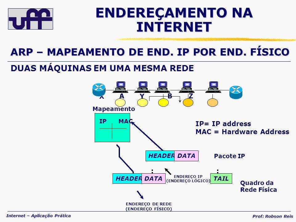 Internet – Aplicação Prática Prof: Robson Reis Pacote IP Quadro da Rede Física Mapeamento IP MAC ENDEREÇO IP (ENDEREÇO LÓGICO) ENDEREÇO DE REDE (ENDEREÇO FÍSICO) IP= IP address MAC = Hardware Address B A X Y Z HEADERDATA HEADERDATATAIL ENDEREÇAMENTO NA INTERNET ARP – MAPEAMENTO DE END.