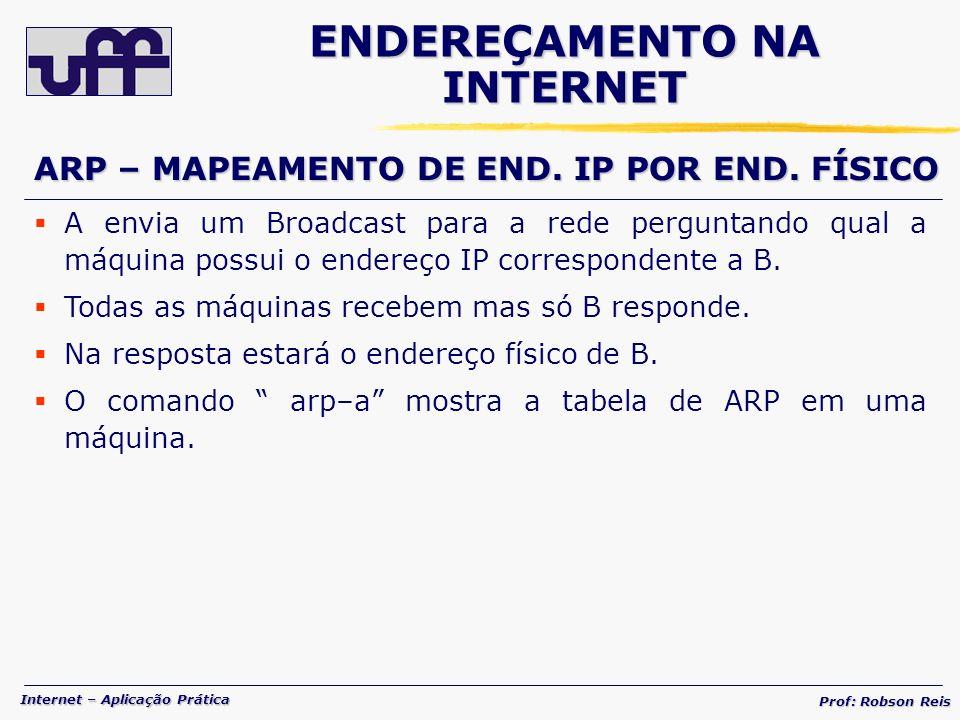 Internet – Aplicação Prática Prof: Robson Reis A envia um Broadcast para a rede perguntando qual a máquina possui o endereço IP correspondente a B.