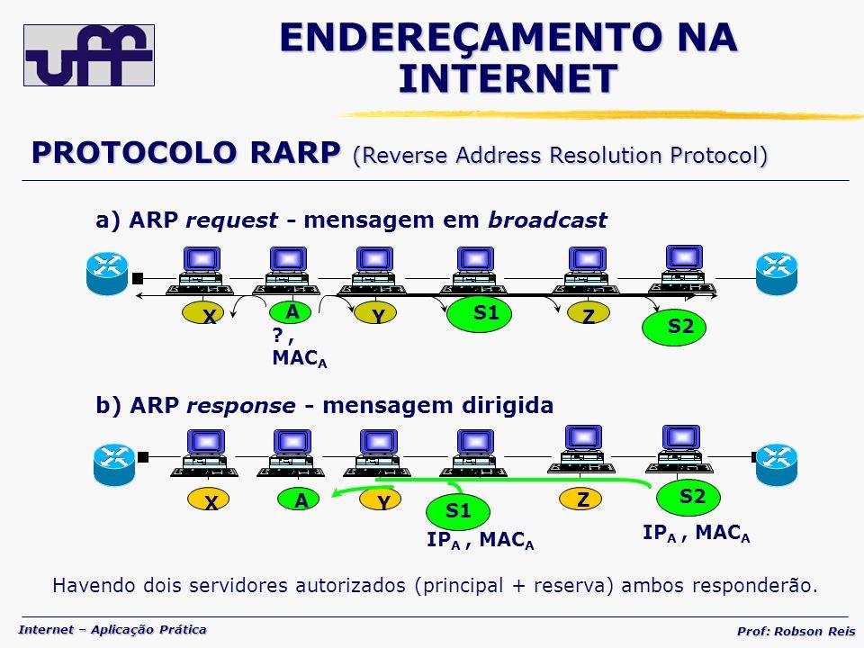 Internet – Aplicação Prática Prof: Robson Reis a) ARP request - mensagem em broadcast b) ARP response - mensagem dirigida Havendo dois servidores autorizados (principal + reserva) ambos responderão.