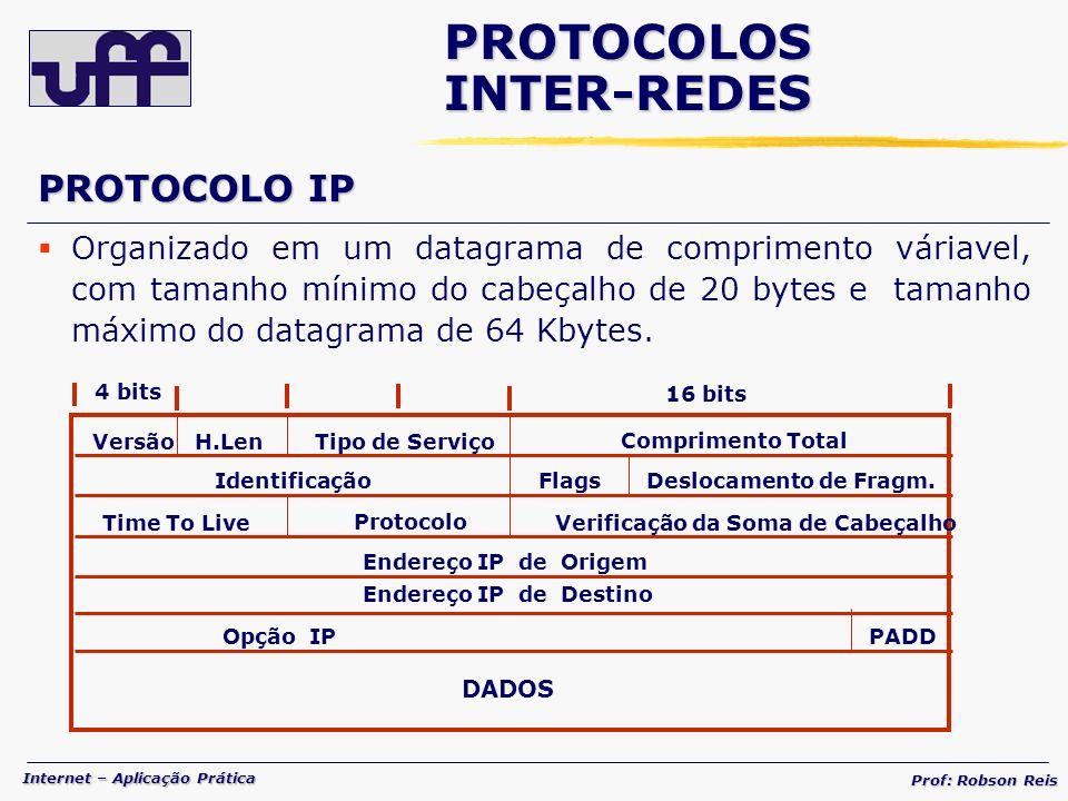 Internet – Aplicação Prática Prof: Robson Reis Organizado em um datagrama de comprimento váriavel, com tamanho mínimo do cabeçalho de 20 bytes e tamanho máximo do datagrama de 64 Kbytes.