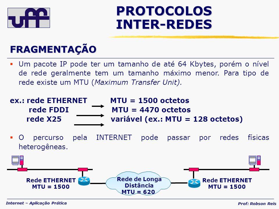 Internet – Aplicação Prática Prof: Robson Reis Um pacote IP pode ter um tamanho de até 64 Kbytes, porém o nível de rede geralmente tem um tamanho máximo menor.